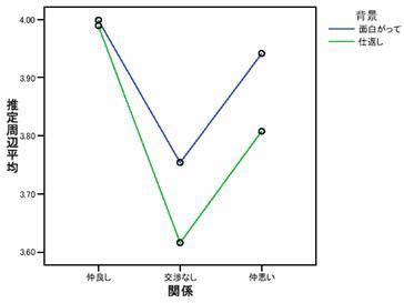 Phd Thesis On Economics - Economics: Theses & Dissertations