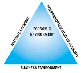 Phd thesis economics mitchell
